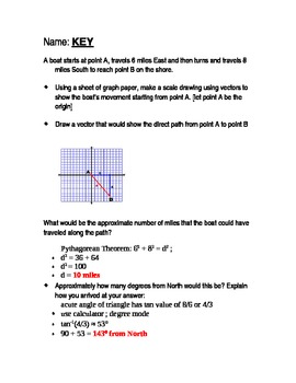Open-ended questions geometry trigonometry vector analysis