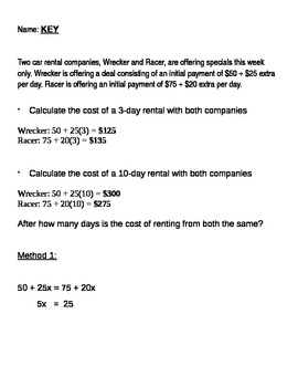 Open-ended questions mathematics linear functions