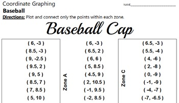 Baseball Cap - A Coordinate Graphing Activity