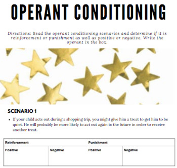 Operant Conditioning Application Practice (Answer Key) | AP Psychology