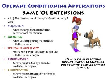 Operant Conditioning Applications PowerPoint