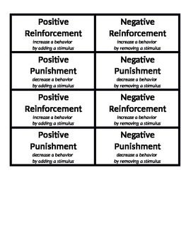 Operant Conditioning Practice Activity: Kinesthetic
