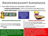 Operant Conditioning Schedules of Reinforcement PowerPoint