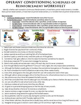 operant conditioning worksheet with answers kidz activities. Black Bedroom Furniture Sets. Home Design Ideas