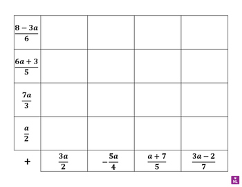 Operating with Algebraic Fractions 1 (Heat Map)