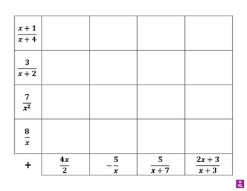 Operating with Algebraic Fractions 2 (Heat Map)