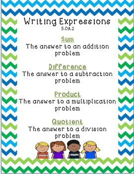 Operation & Algebraic Thinking Poster Set