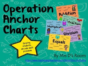 Operation Anchor Charts