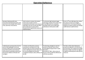 Operation Barbarossa Comic Strip and Storyboard