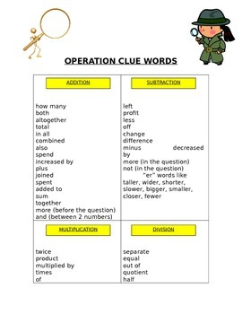 Operation Clue Words