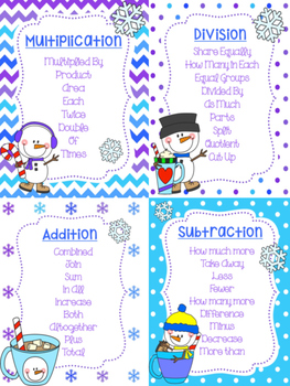 Operation Key Words Posters for Winter