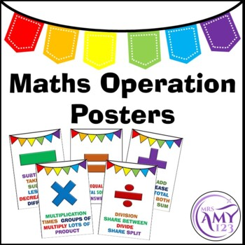 Operation Posters- other words for