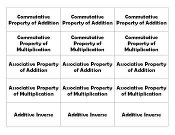 Operation Properties Flashcards