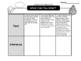 Operation Redwood Novel Unit- Common Core Aligned