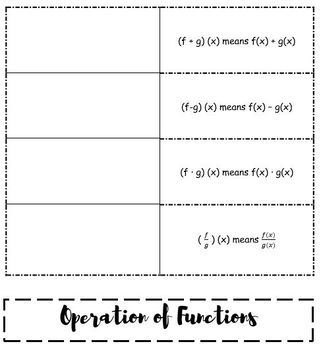 Operation and Composition of Function Foldable and Practice Sheet