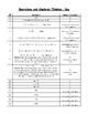 Operations & Algebraic Thinking Assessment: 4th Grade Math Common Core