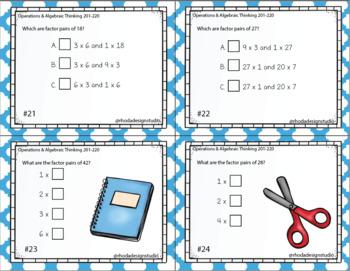 NWEA MAP Prep Algebra Math RIT Band 201-220 Interventions