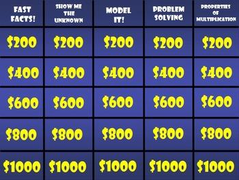 Operations & Algebraic Thinking 3rd Grade CCSS Math Jeopardy Promethean Game