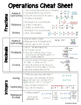 Operations Cheat Sheet