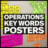 Operations Key Words Vocabulary Posters - Math Classroom Decor