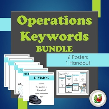 Operations Keyword Posters and Reference Sheet Bundle