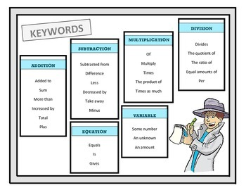 Operations Keyword Reference Sheet