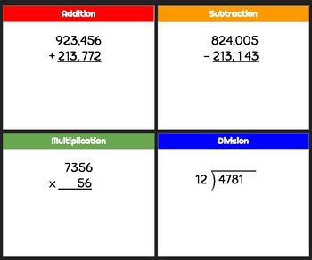 Operations Review (whole numbers and decimals)