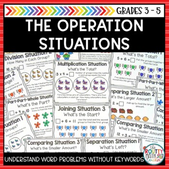 Operation Situations- Visual Math Word Problem Strategy Posters