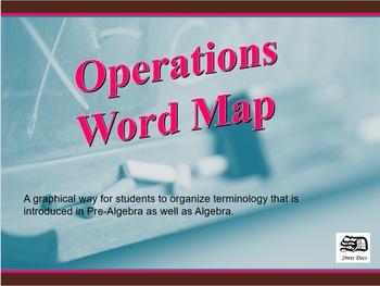 Operations Word Map