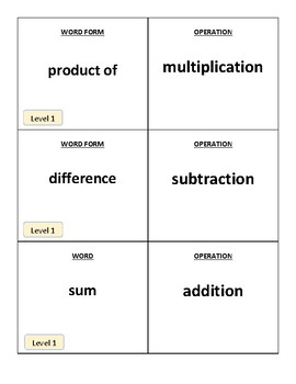 Operations...Word form to Standard form (Intermediate grades)