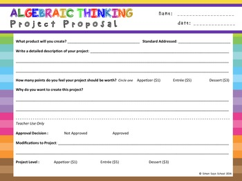 Operations and Algebraic Thinking Enrichment Projects Choice Board – 5th Grade
