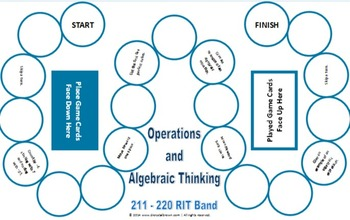 Operations and Algebraic Thinking Game for RIT Band 231-240