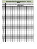 Operations and Algebraic Thinking Gradebook (Common Core)
