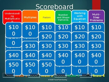 Operations and Algebraic Thinking Jeopardy Game