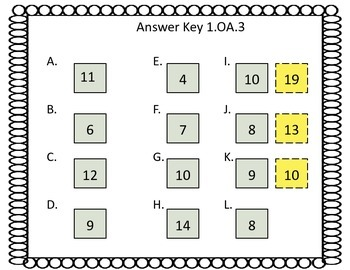 Operations and Algebraic Thinking:  Properties of Operations Write the Room!