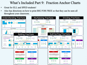 Operations and Fractions Bundle