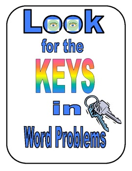 Operations in Math Poster Set (5) - Key words