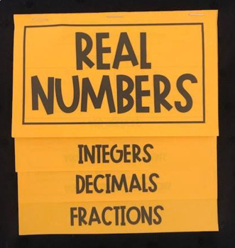 Operations involving Real Numbers (Foldable)