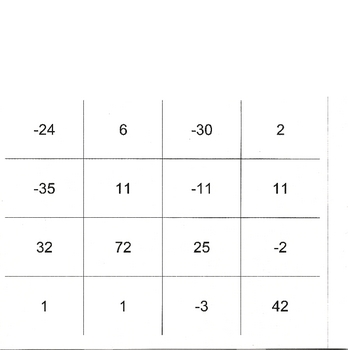 Operations of Integers Practice Gameboard Problem Cards (Master Copy)