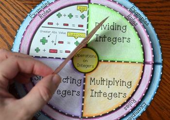 Operations on Integers Wheel Foldable