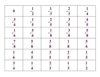 Operations on Signed Numbers Arranging Cards