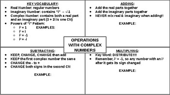 Operations with Complex Numbers Graphic Organizer