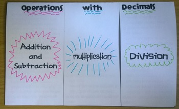 Operations with Decimals Foldable SOL 5.5