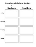Operations with Decimals & Fractions