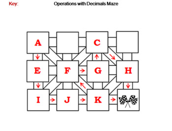 Operations with Decimals: Math Maze