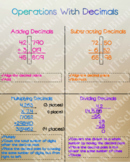 Operations with Decimals Poster