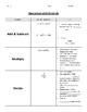 Operations with Decimals Review Graphic Organizer