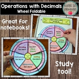 Operations with Decimals Wheel Foldable (Add, Subtract, Mu