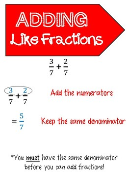 Operations with Fractions Anchor Charts