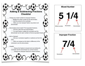 Operations with Fractions Checklists
